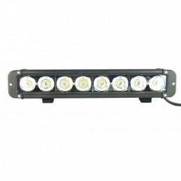 Panel LED 8x LED